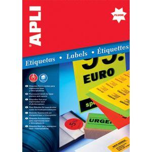 etykiety fluorescencyjne